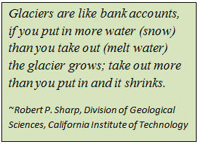 Robert P. Sharp quote on Glaciers